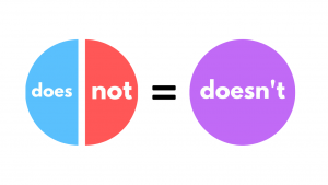 does + not = doesn't